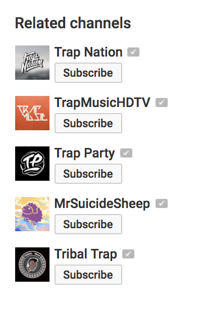 related channels